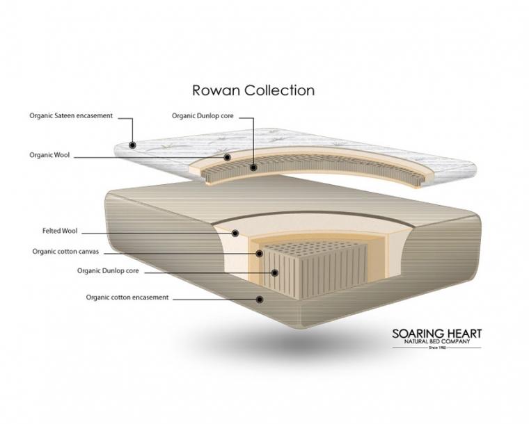 Handcrafted Organic Rowan Latex Mattress