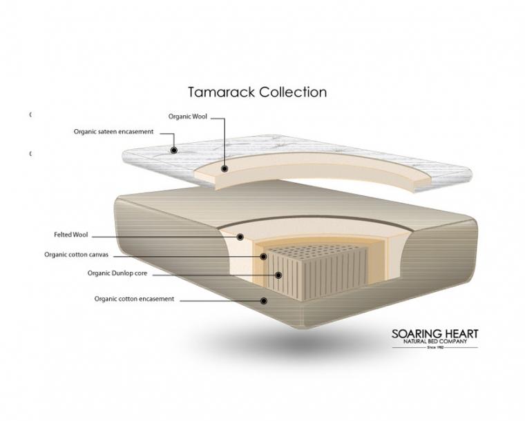 Handcrafted Organic Tamarack Latex Mattress